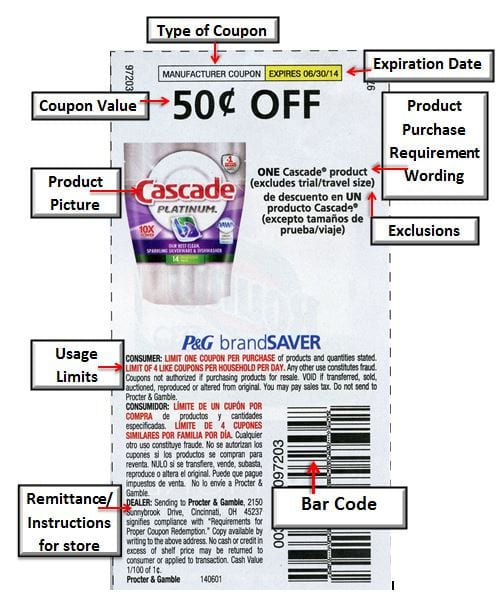 How To Read Coupons Understanding The Wording And Anatomy
